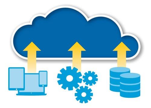 cloud storage migration