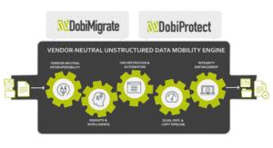 Datadobi Unveils Mobility Engine for Unstructured Data